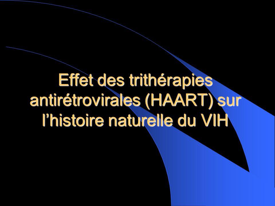Effet des trithérapies antirétrovirales (HAART) sur l'histoire naturelle du VIH