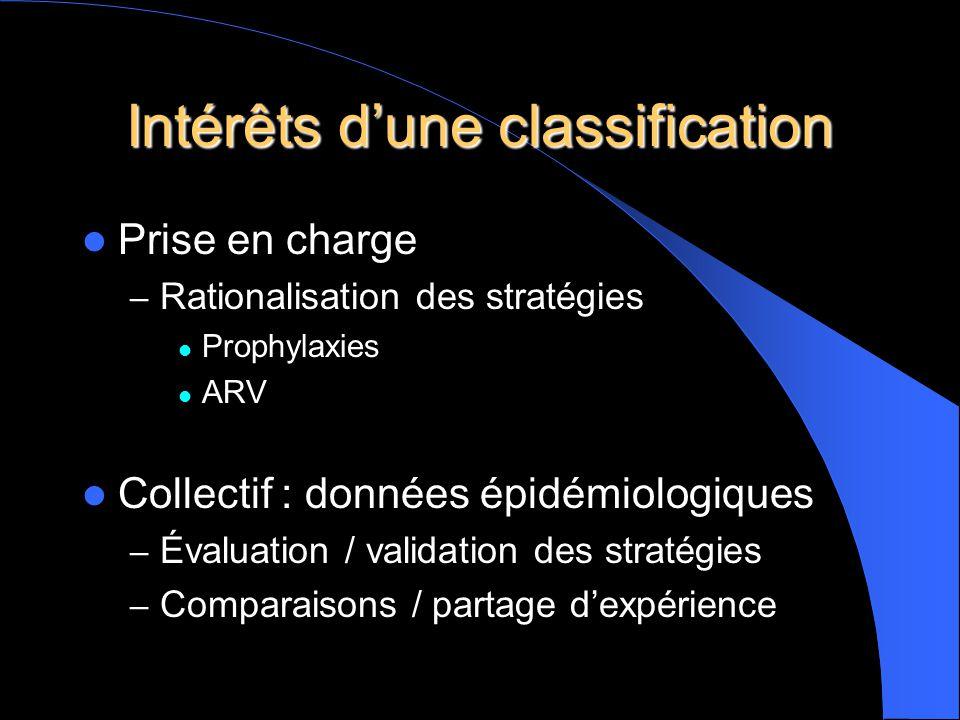 Intérêts d'une classification  Prise en charge – Rationalisation des stratégies  Prophylaxies  ARV  Collectif : données épidémiologiques – Évaluation / validation des stratégies – Comparaisons / partage d'expérience