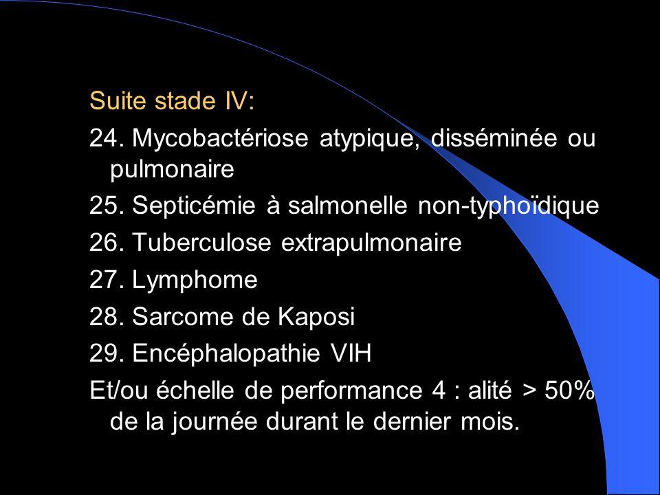 Suite stade IV: 24.Mycobactériose atypique, disséminée ou pulmonaire 25.