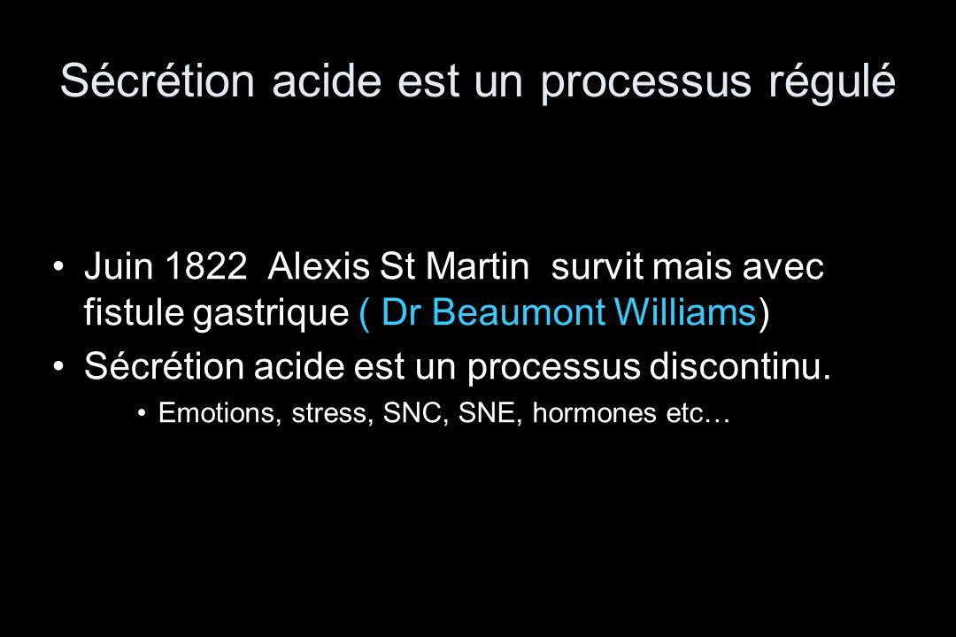 Sécrétion acide est un processus régulé •Juin 1822 Alexis St Martin survit mais avec fistule gastrique ( Dr Beaumont Williams) •Sécrétion acide est un