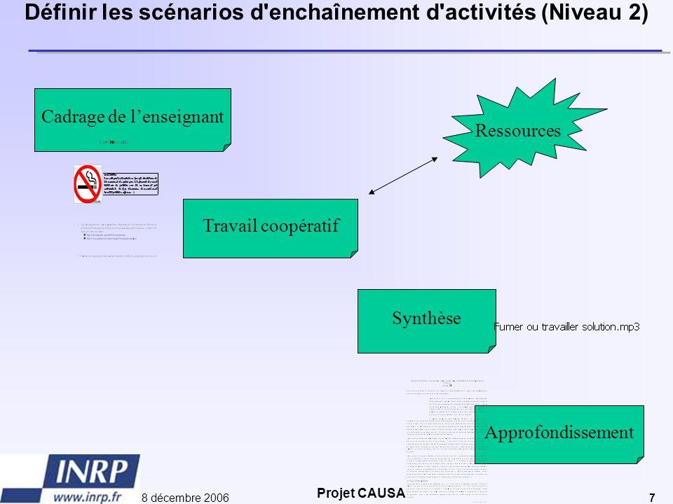 Projet CAUSA 8 décembre 20067 Définir les scénarios d'enchaînement d'activités (Niveau 2) Cadrage de l'enseignant Travail coopératif Synthèse Approfon