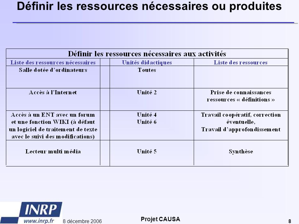 Projet CAUSA 8 décembre 20068 Définir les ressources nécessaires ou produites