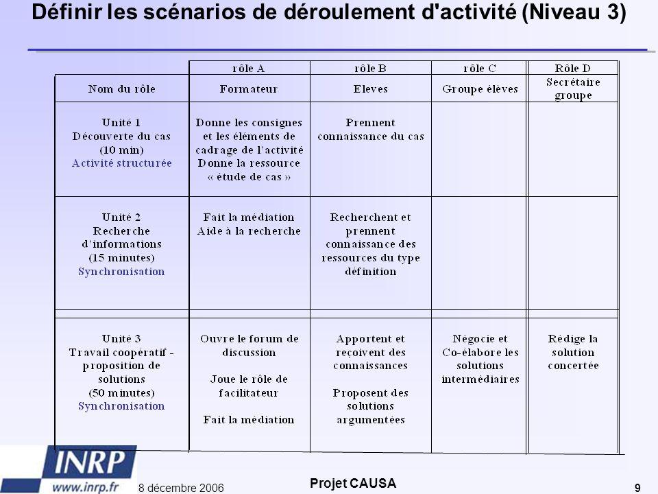 Projet CAUSA 8 décembre 20069 Définir les scénarios de déroulement d'activité (Niveau 3)