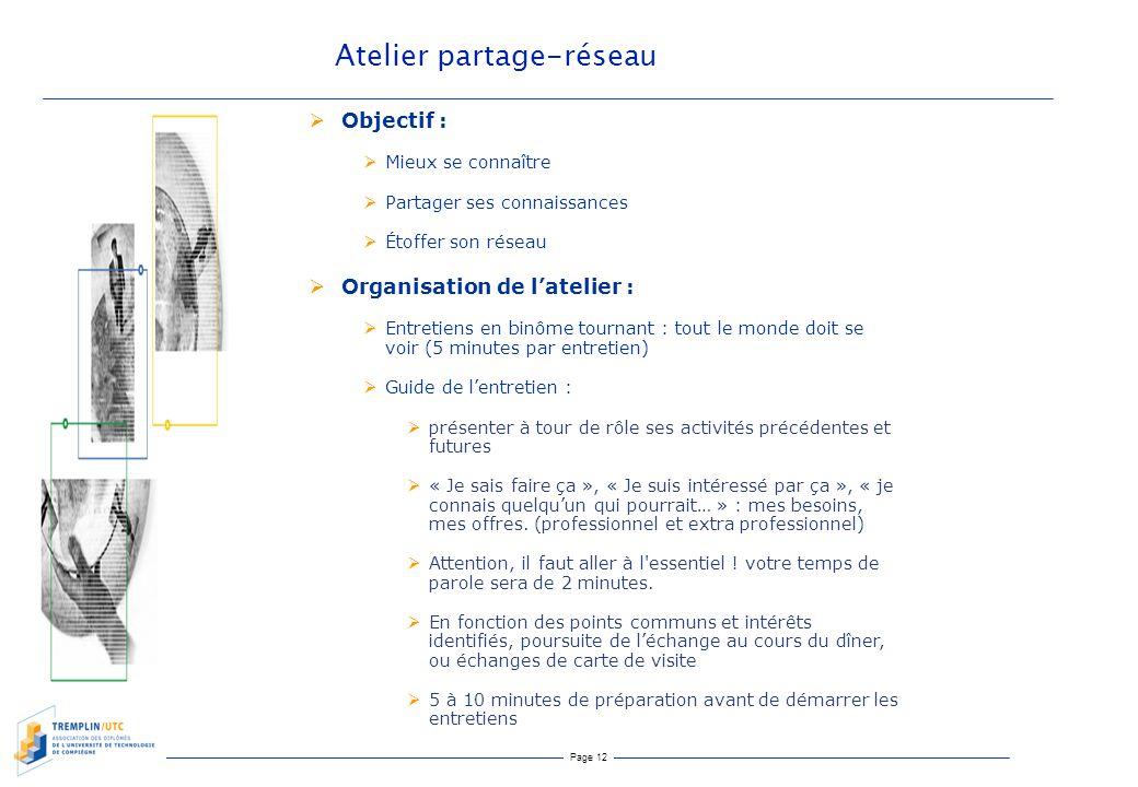 Page 12 Atelier partage-réseau  Objectif :  Mieux se connaître  Partager ses connaissances  Étoffer son réseau  Organisation de l'atelier :  Ent