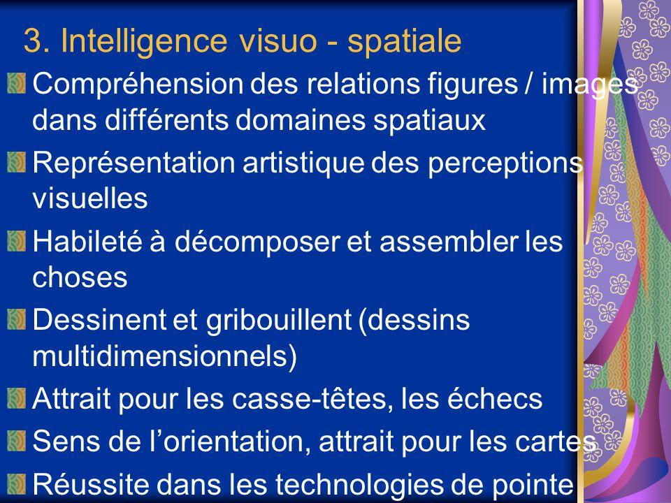 3. Intelligence visuo - spatiale Compréhension des relations figures / images dans différents domaines spatiaux Représentation artistique des percepti