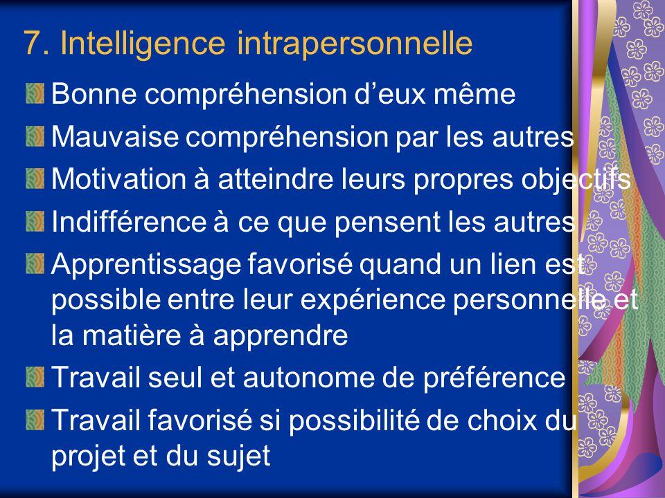 7. Intelligence intrapersonnelle Bonne compréhension d'eux même Mauvaise compréhension par les autres Motivation à atteindre leurs propres objectifs I