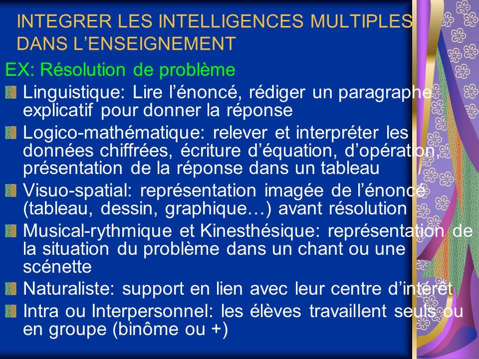 INTEGRER LES INTELLIGENCES MULTIPLES DANS L'ENSEIGNEMENT EX: Résolution de problème Linguistique: Lire l'énoncé, rédiger un paragraphe explicatif pour