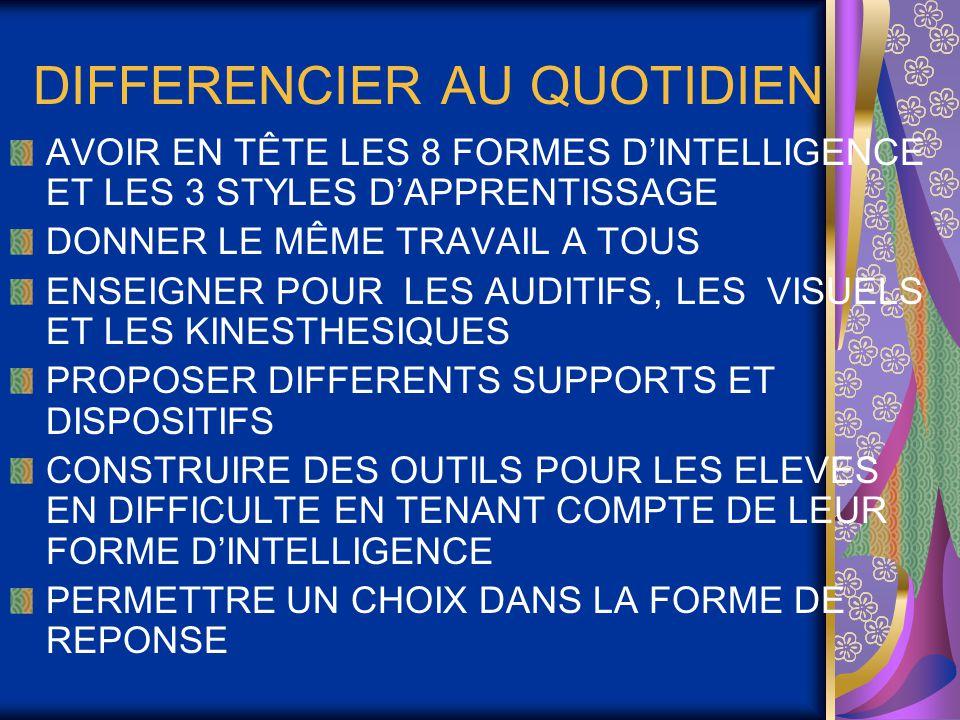 DIFFERENCIER AU QUOTIDIEN AVOIR EN TÊTE LES 8 FORMES D'INTELLIGENCE ET LES 3 STYLES D'APPRENTISSAGE DONNER LE MÊME TRAVAIL A TOUS ENSEIGNER POUR LES A