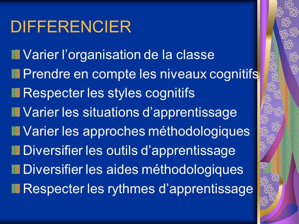 DIFFERENCIER Varier l'organisation de la classe Prendre en compte les niveaux cognitifs Respecter les styles cognitifs Varier les situations d'apprent