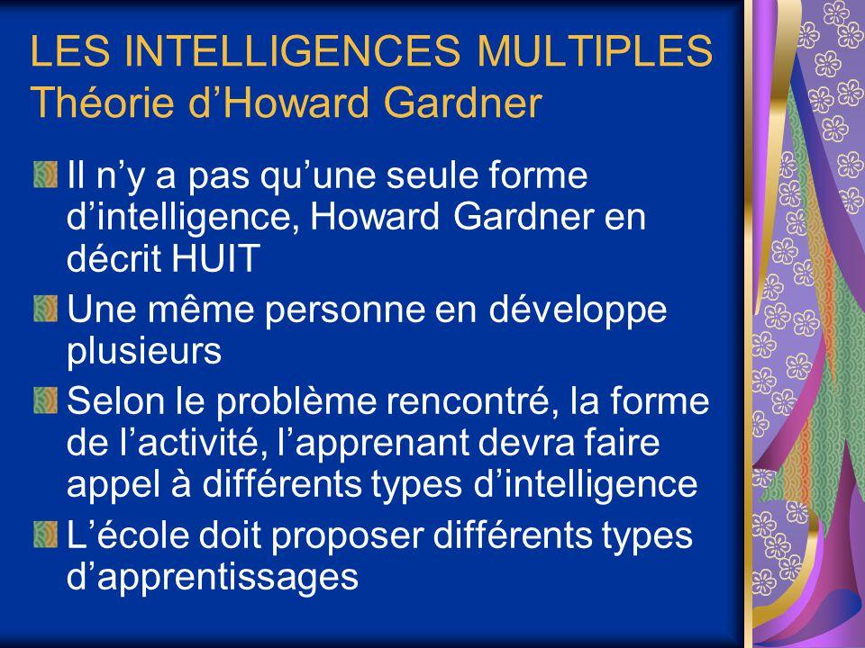 LES INTELLIGENCES MULTIPLES Théorie d'Howard Gardner Il n'y a pas qu'une seule forme d'intelligence, Howard Gardner en décrit HUIT Une même personne e
