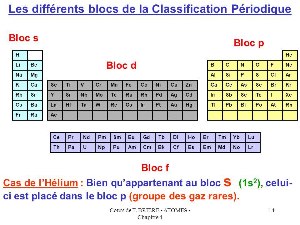 Cours de T. BRIERE - ATOMES - Chapitre 4 13 CLASSIFICATION ET CONFIGURATION ELECTRONIQUE 1s 1 1s 2 2s 1 2s 2 3s 1 3s 2 4s 1 4s 2 5s 1 5s 2 6s 1 6s 2 7