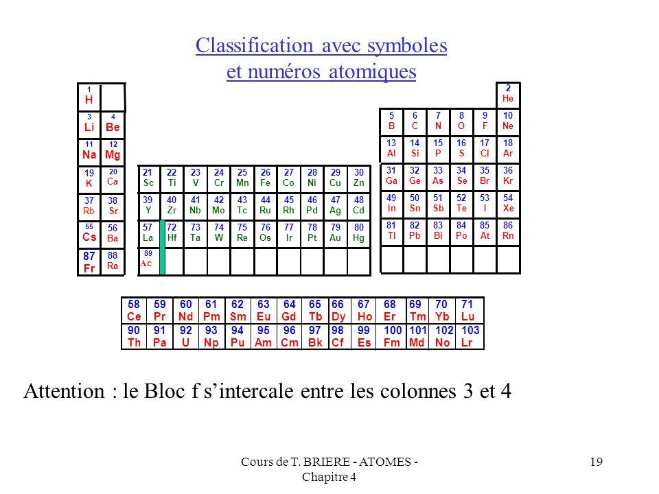 Cours de T. BRIERE - ATOMES - Chapitre 4 18 Bi : Z = 83 = 54 + 15  (Xe) 4f 14 5d 10 6s 2 6p 3 5 électrons sur n= 6 et appartient à la période 6 5 < 6
