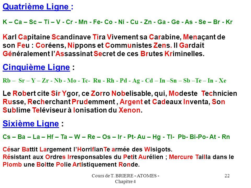 Cours de T. BRIERE - ATOMES - Chapitre 4 21 Période 2 : Lithium Li - Berylium Be - Bore B - Carbone C - Azote N - Oxygène O - Fluor F - Néon Ne Lili B