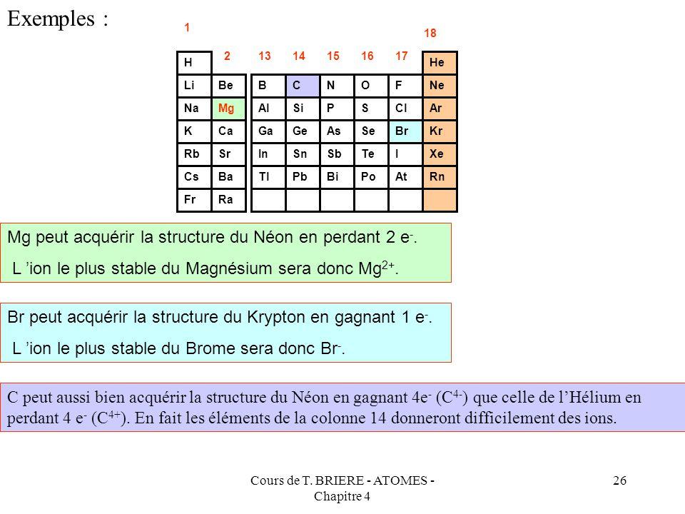 Cours de T. BRIERE - ATOMES - Chapitre 4 25 Règle de l 'octet : Un atome ou un ion qui présente une structure électronique similaire à celle des gaz r