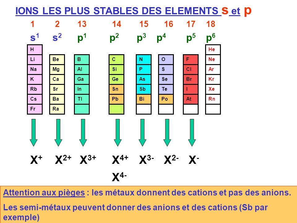 Cours de T. BRIERE - ATOMES - Chapitre 4 26 1 Ba Ra Be Mg Ca Sr Cs Fr Li Na K Rb H 2 Tl B Al Ga In Pb C Si Ge Sn Bi N P As Sb Po O S Se Te At F Cl Br