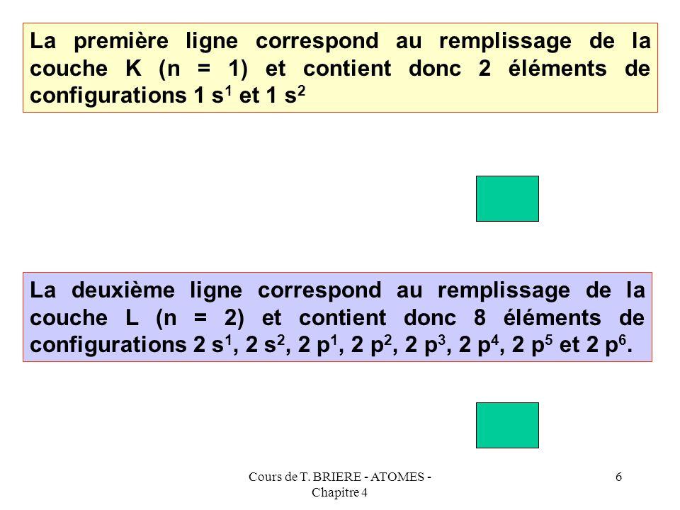 Cours de T. BRIERE - ATOMES - Chapitre 4 5 Principe de construction K L M N O P Q R 1 s 2 2 s 2 p 6 3 s 3 p 3 d 10 4 s 4 p 4 d 4 f 14 5 s 5 p 5 d 5 f