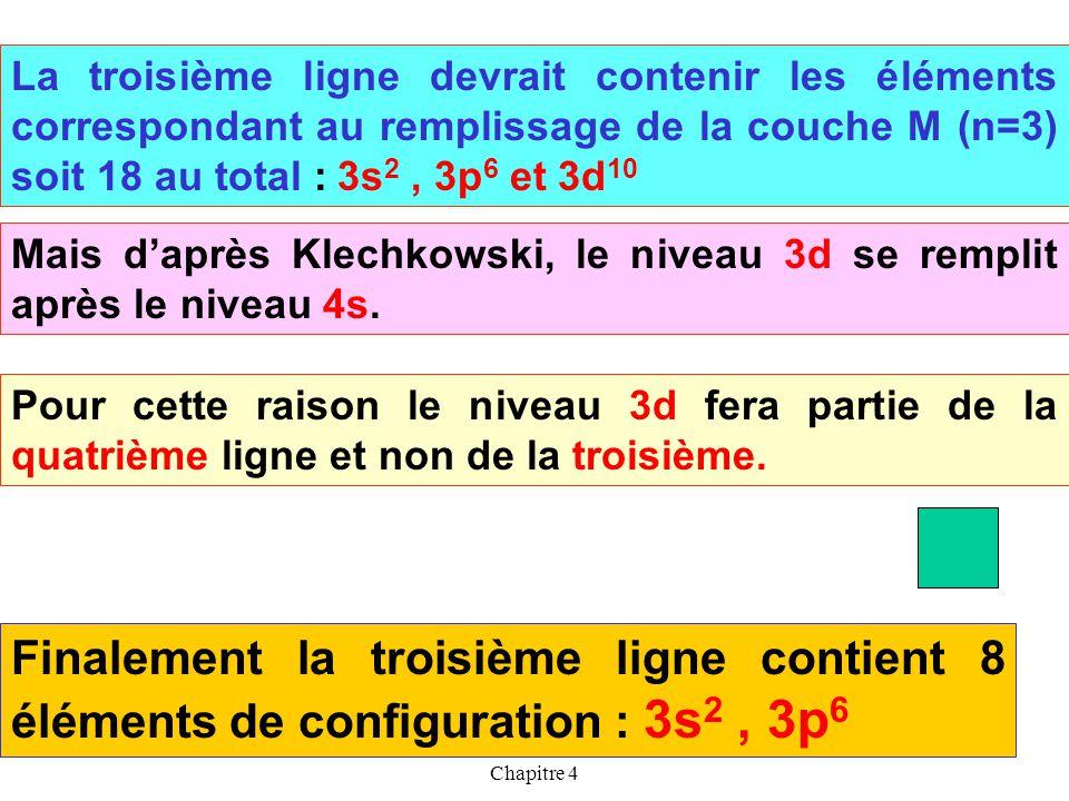 Cours de T. BRIERE - ATOMES - Chapitre 4 6 La première ligne correspond au remplissage de la couche K (n = 1) et contient donc 2 éléments de configura
