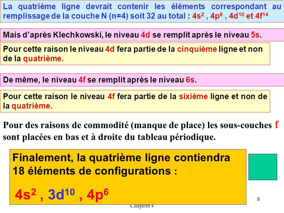 Cours de T. BRIERE - ATOMES - Chapitre 4 7 La troisième ligne devrait contenir les éléments correspondant au remplissage de la couche M (n=3) soit 18