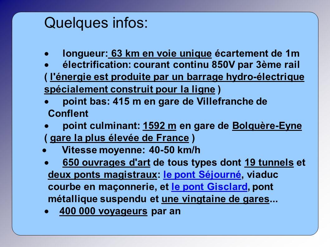 La section Villefranche - Mont-Louis a été ouverte par la Compagnie du Midi en 1910. Le tronçon Mont-Louis - Bourg Madame l'a complétée en 1911, prolo