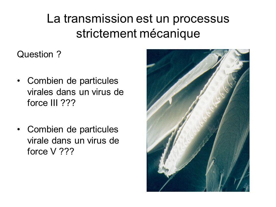 La transmission est un processus strictement mécanique Question .