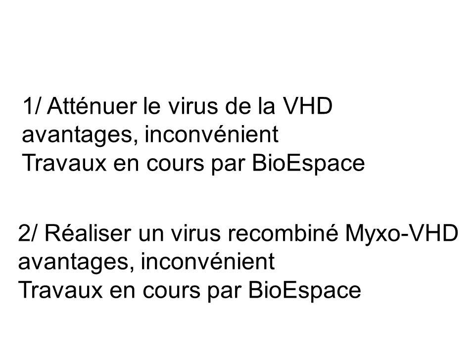 1/ Atténuer le virus de la VHD avantages, inconvénient Travaux en cours par BioEspace 2/ Réaliser un virus recombiné Myxo-VHD avantages, inconvénient Travaux en cours par BioEspace