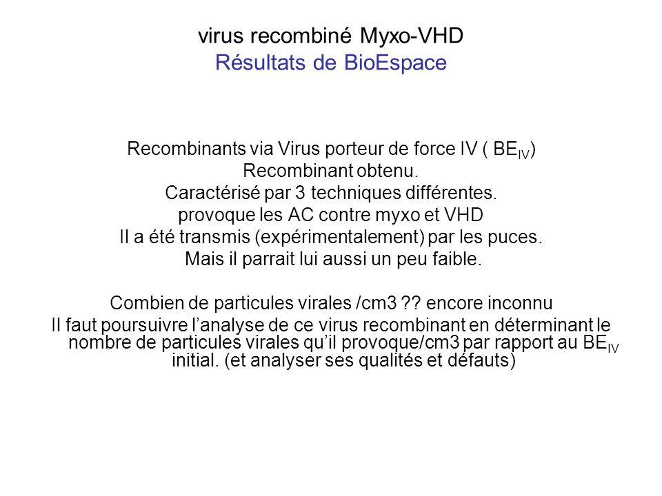 virus recombiné Myxo-VHD Résultats de BioEspace Recombinants via Virus porteur de force IV ( BE IV ) Recombinant obtenu.