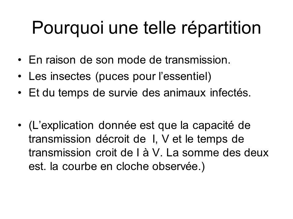 Deuxième information •La résistance des lapins à la myxo