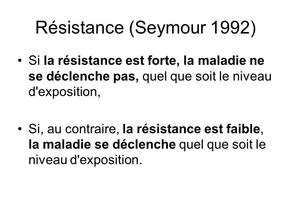 La résistance doit donc être maintenue •Ce qui signifie qu'il faut que la myxomatose soit en permanence dans les populations de lapin.