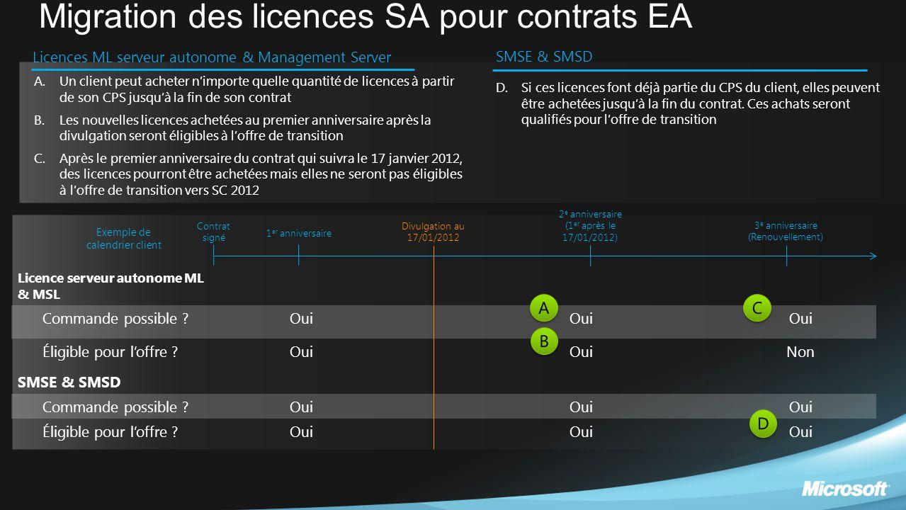Migration des licences SA pour contrats EA Licences ML serveur autonome & Management Server A.Un client peut acheter n'importe quelle quantité de lice
