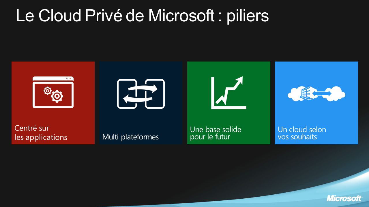 Un cloud selon vos souhaits Une base solide pour le futur Centré sur les applications Multi plateformes Le Cloud Privé de Microsoft : piliers