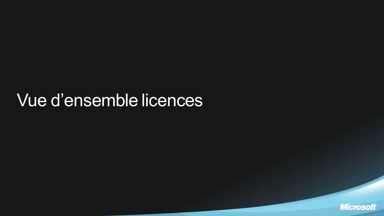 Vue d'ensemble licences