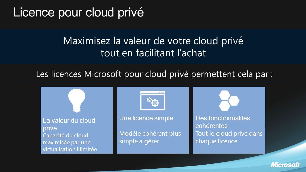 Licence pour cloud privé Maximisez la valeur de votre cloud privé tout en facilitant l'achat Les licences Microsoft pour cloud privé permettent cela p