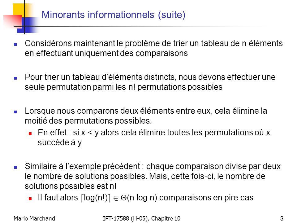 Mario MarchandIFT-17588 (H-05), Chapitre 109 Minorants informationnels (suite)  Tout algorithme de tri par comparaisons nécessite donc, en pire cas,  (n log n) comparaisons.
