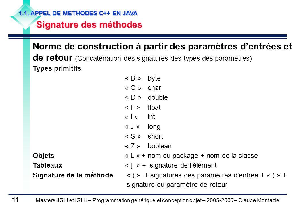 Masters IIGLI et IGLII – Programmation générique et conception objet – 2005-2006 – Claude Montacié 11 1.1.