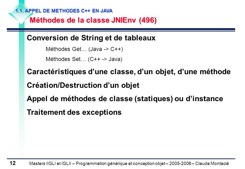Masters IIGLI et IGLII – Programmation générique et conception objet – 2005-2006 – Claude Montacié 12 1.1.