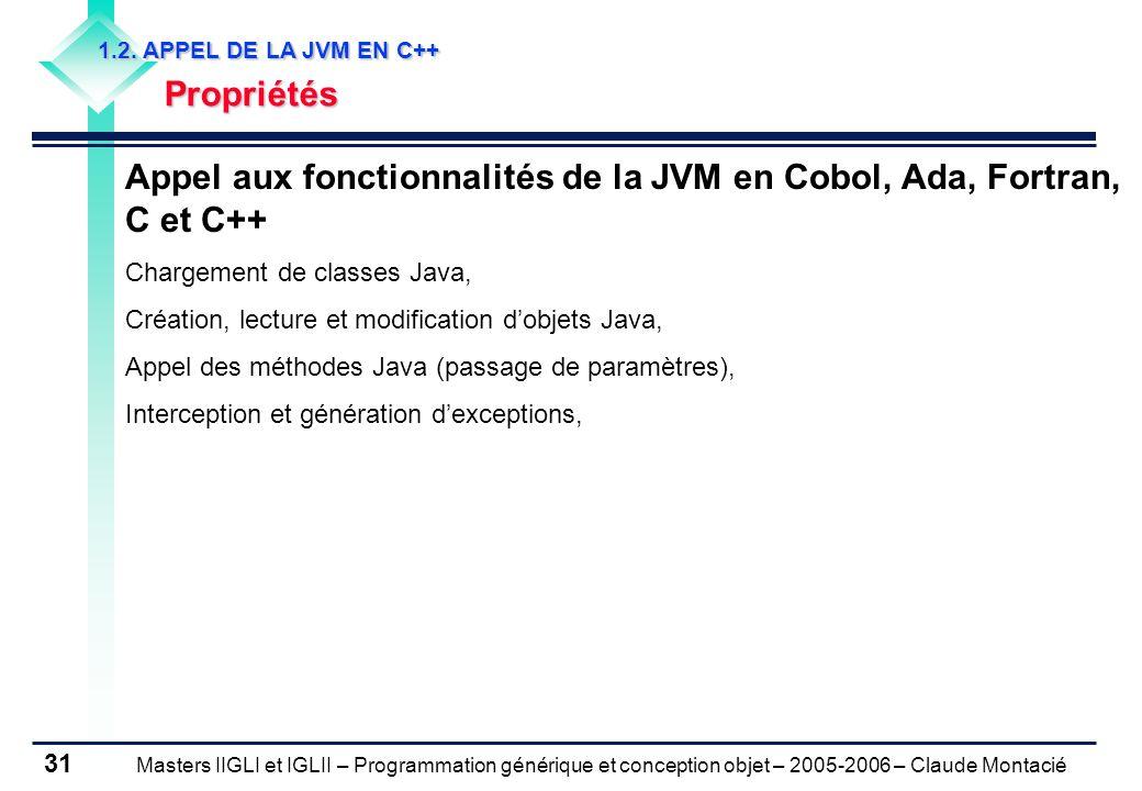 Masters IIGLI et IGLII – Programmation générique et conception objet – 2005-2006 – Claude Montacié 31 1.2.