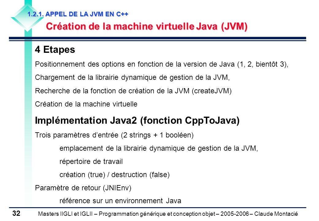 Masters IIGLI et IGLII – Programmation générique et conception objet – 2005-2006 – Claude Montacié 32 1.2.1.
