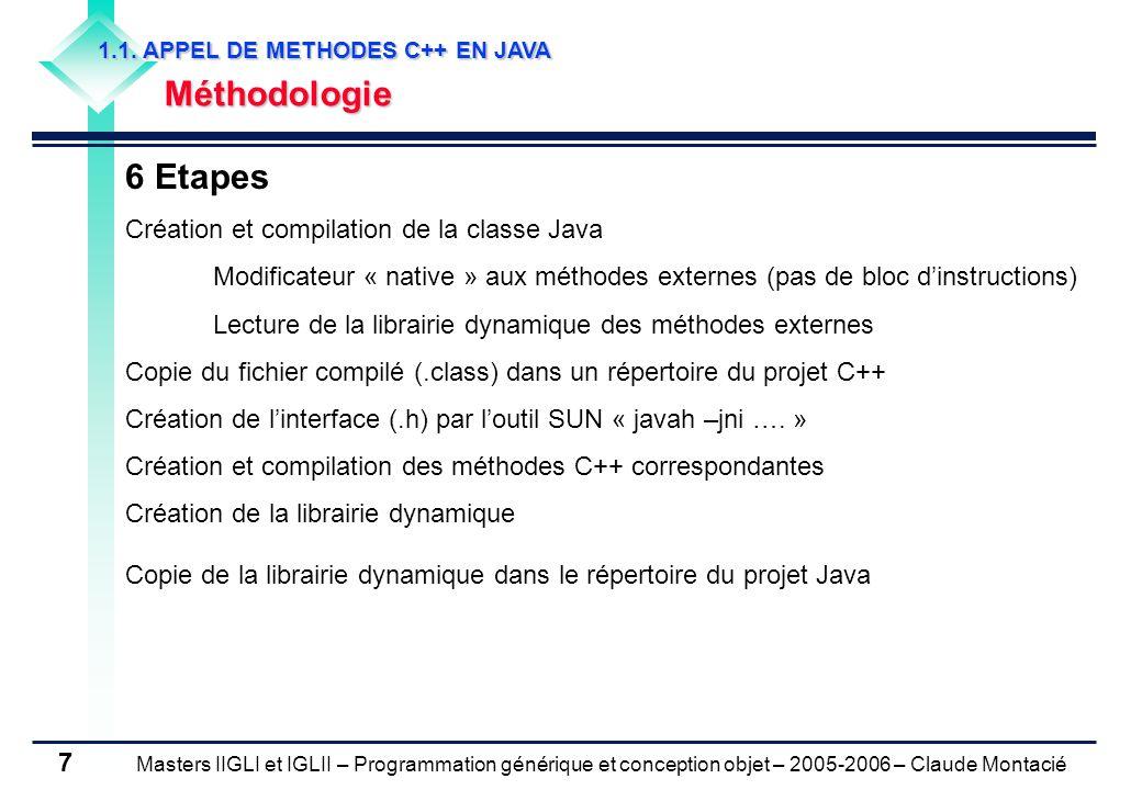 Masters IIGLI et IGLII – Programmation générique et conception objet – 2005-2006 – Claude Montacié 7 1.1.