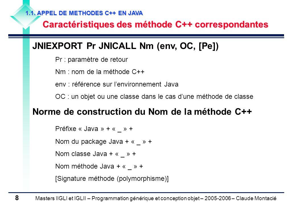 Masters IIGLI et IGLII – Programmation générique et conception objet – 2005-2006 – Claude Montacié 8 1.1.