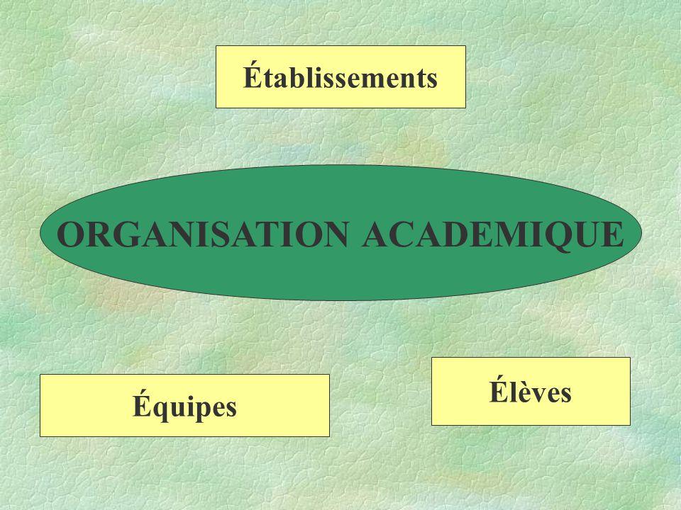 ORGANISATION ACADEMIQUE Établissements Équipes Élèves