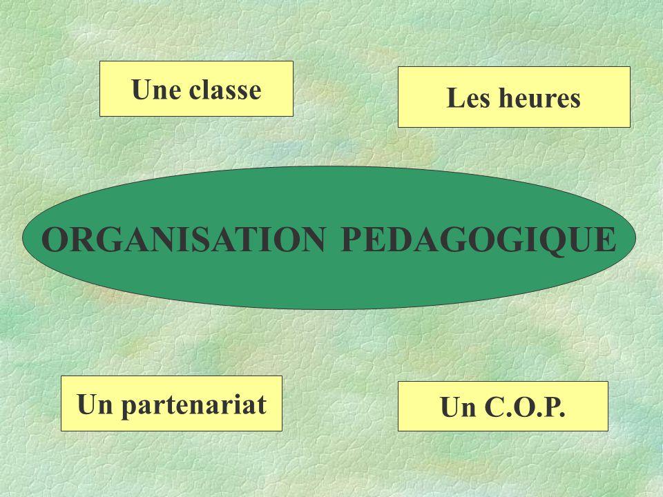ORGANISATION PEDAGOGIQUE Une classe Les heures Un partenariat Un C.O.P.