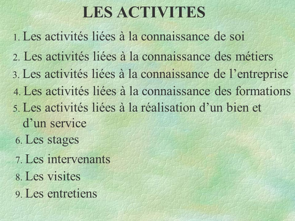 LES ACTIVITES 1. Les activités liées à la connaissance de soi 2.