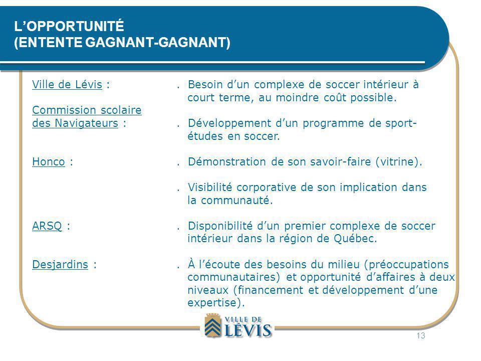 L'OPPORTUNITÉ (ENTENTE GAGNANT-GAGNANT) Ville de Lévis :. Besoin d'un complexe de soccer intérieur à court terme, au moindre coût possible. Commission