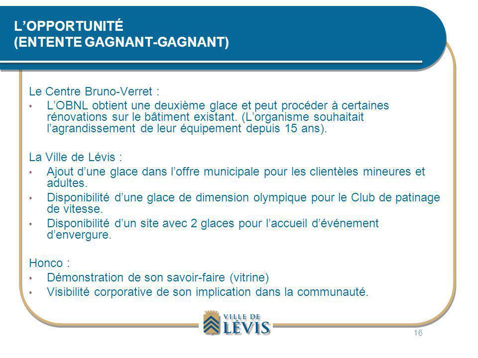 L'OPPORTUNITÉ (ENTENTE GAGNANT-GAGNANT) Le Centre Bruno-Verret : • L'OBNL obtient une deuxième glace et peut procéder à certaines rénovations sur le b