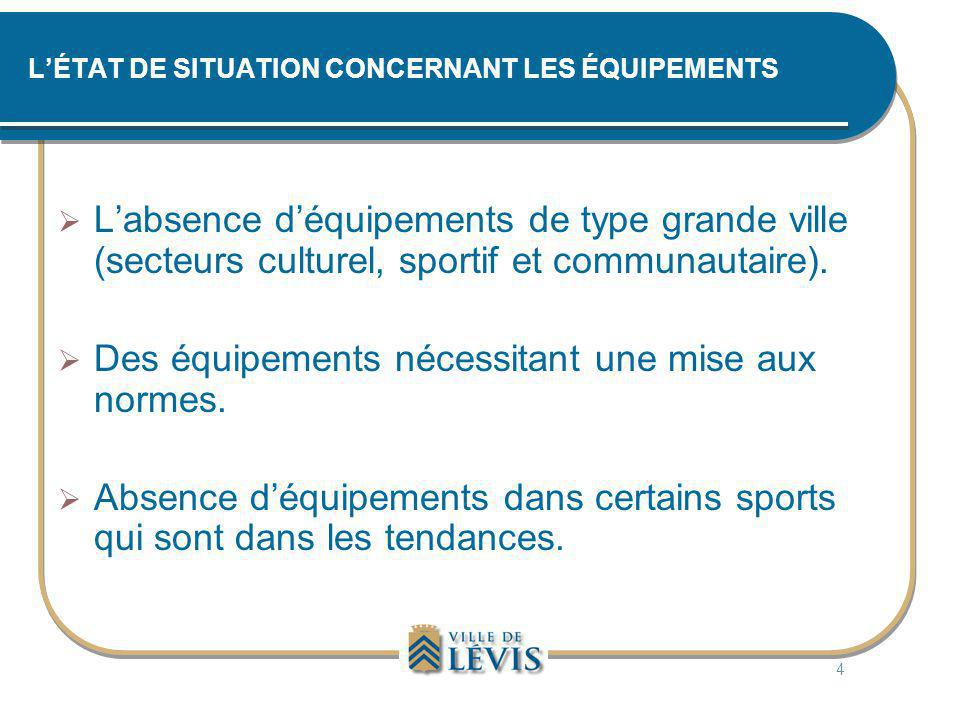 L'ÉTAT DE SITUATION CONCERNANT LES ÉQUIPEMENTS  L'absence d'équipements de type grande ville (secteurs culturel, sportif et communautaire).  Des équ