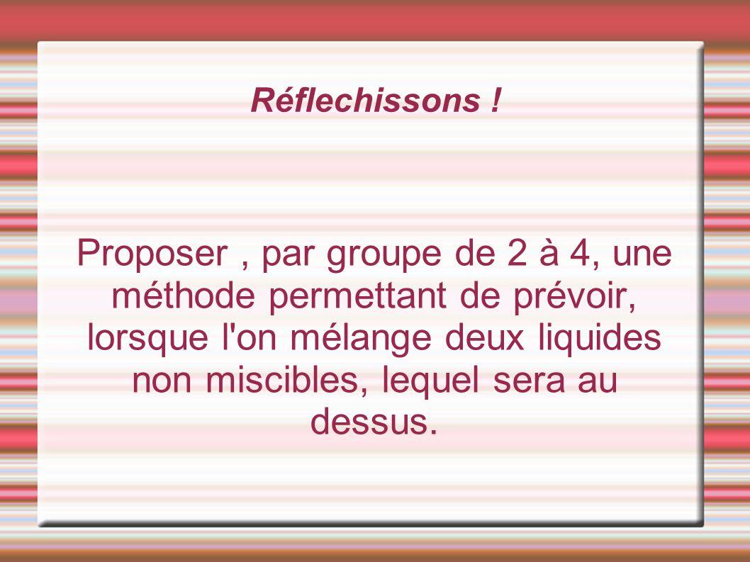 Réflechissons ! Proposer, par groupe de 2 à 4, une méthode permettant de prévoir, lorsque l'on mélange deux liquides non miscibles, lequel sera au des