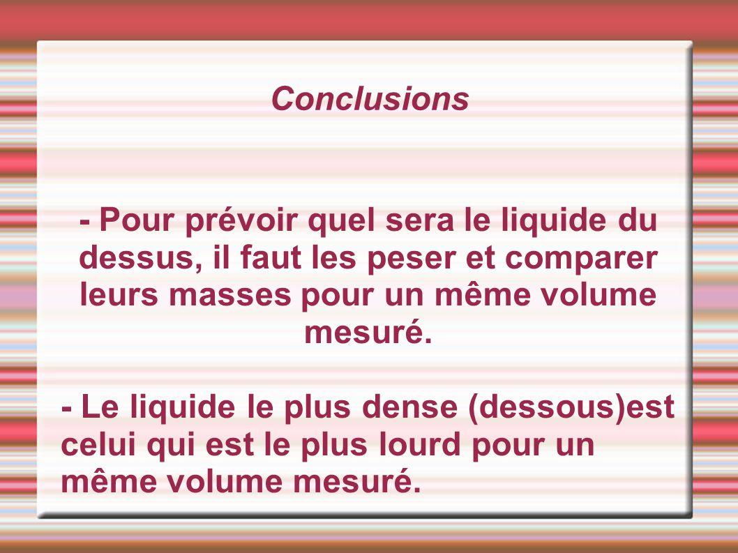 Conclusions - Pour prévoir quel sera le liquide du dessus, il faut les peser et comparer leurs masses pour un même volume mesuré. - Le liquide le plus