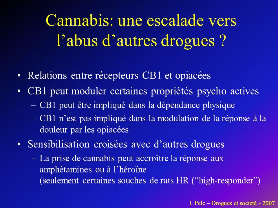 Cannabis: une escalade vers l'abus d'autres drogues ? •Relations entre récepteurs CB1 et opiacées •CB1 peut moduler certaines propriétés psycho active