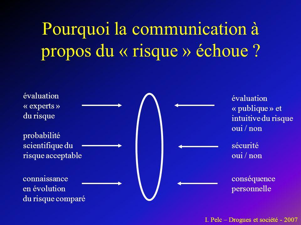 Pourquoi la communication à propos du « risque » échoue ? évaluation « experts » du risque probabilité scientifique du risque acceptable connaissance