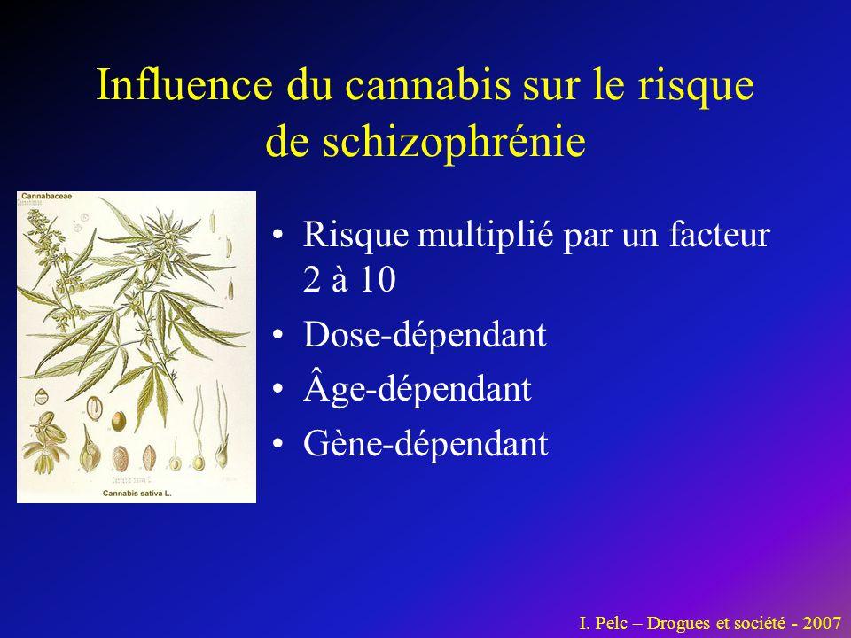 Influence du cannabis sur le risque de schizophrénie •Risque multiplié par un facteur 2 à 10 •Dose-dépendant •Âge-dépendant •Gène-dépendant I. Pelc –